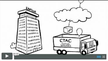 Ctac Cloud Services